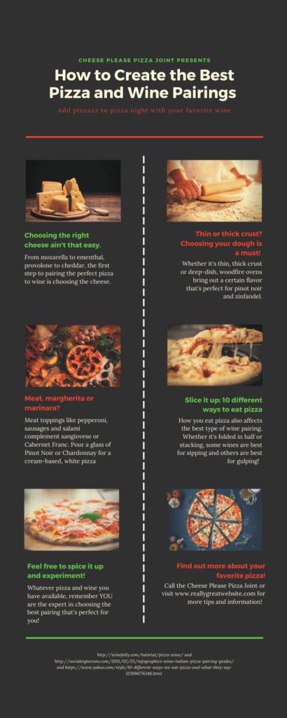 אינפוגרפיקות- תרשים להכנת פיצה